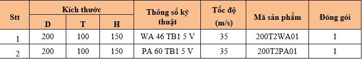 Thông số
